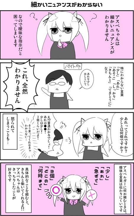 Aspe-chan 2 Japanese